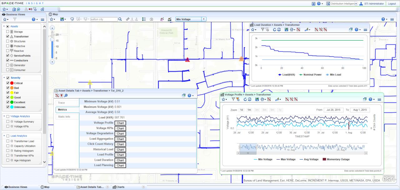 Analytics graphic 2